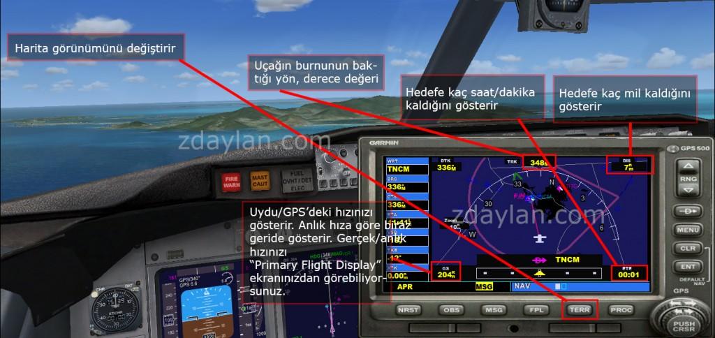 FSX-GPS-Bilgi